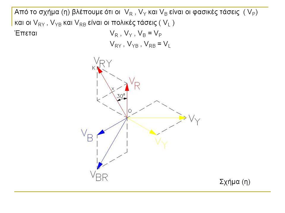 Από το σχήμα (η) βλέπουμε ότι οι VR , VY και VB είναι οι φασικές τάσεις ( VP)