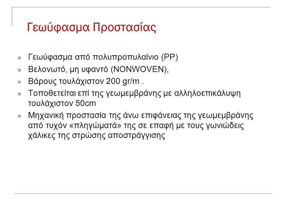 Γεωύφασμα Προστασίας Γεωύφασμα από πολυπροπυλαίνιο (PP)