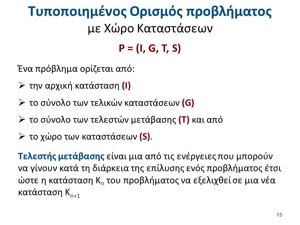 Παράδειγμα ορισμού προβλήματος στο χώρο καταστάσεων (1 από 2)