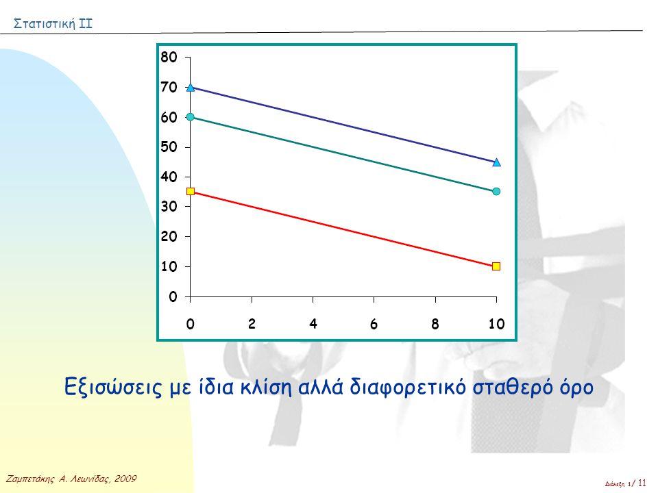 Εξισώσεις με ίδια κλίση αλλά διαφορετικό σταθερό όρο