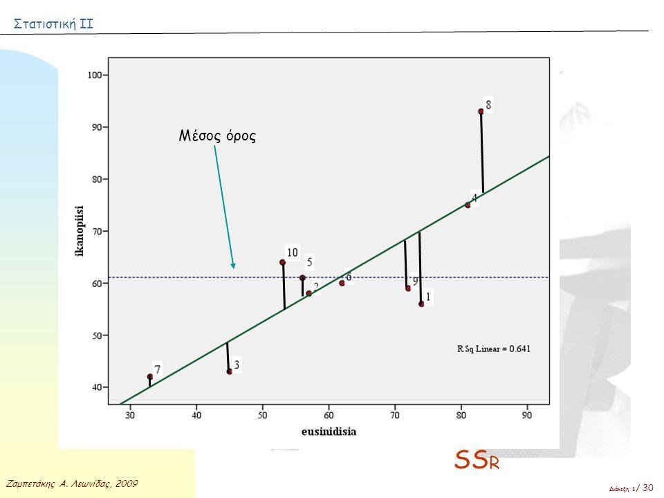4/9/2017 Μέσος όρος SSR