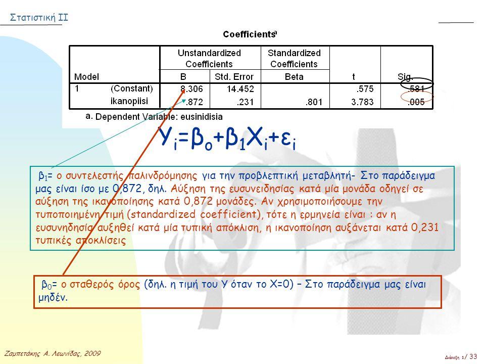 4/9/2017 Υi=βο+β1Χi+εi.