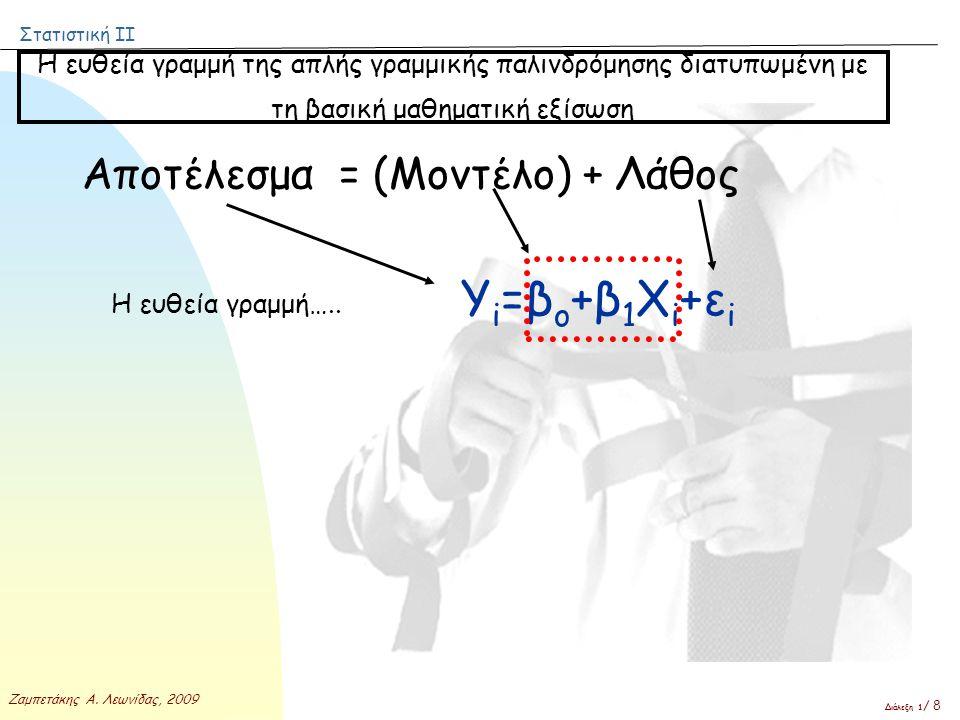 Υi=βο+β1Χi+εi Αποτέλεσμα = (Μοντέλο) + Λάθος