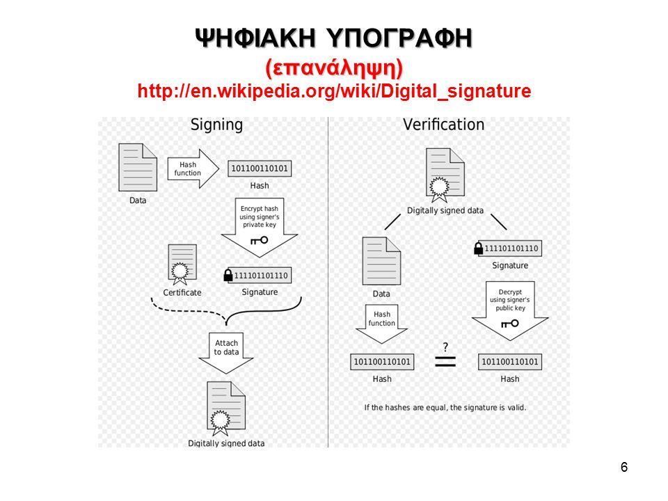 ΨΗΦΙΑΚΗ ΥΠΟΓΡΑΦΗ (επανάληψη) http://en. wikipedia