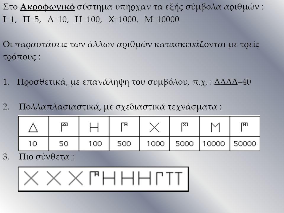 Στο Ακροφωνικό σύστημα υπήρχαν τα εξής σύμβολα αριθμών :