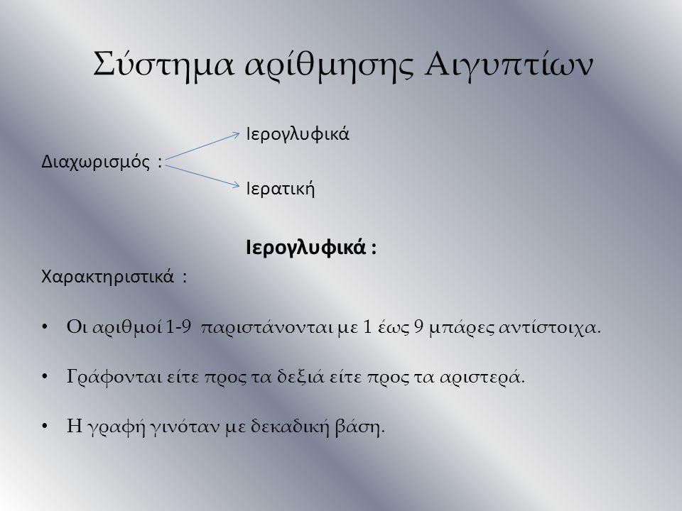 Σύστημα αρίθμησης Αιγυπτίων