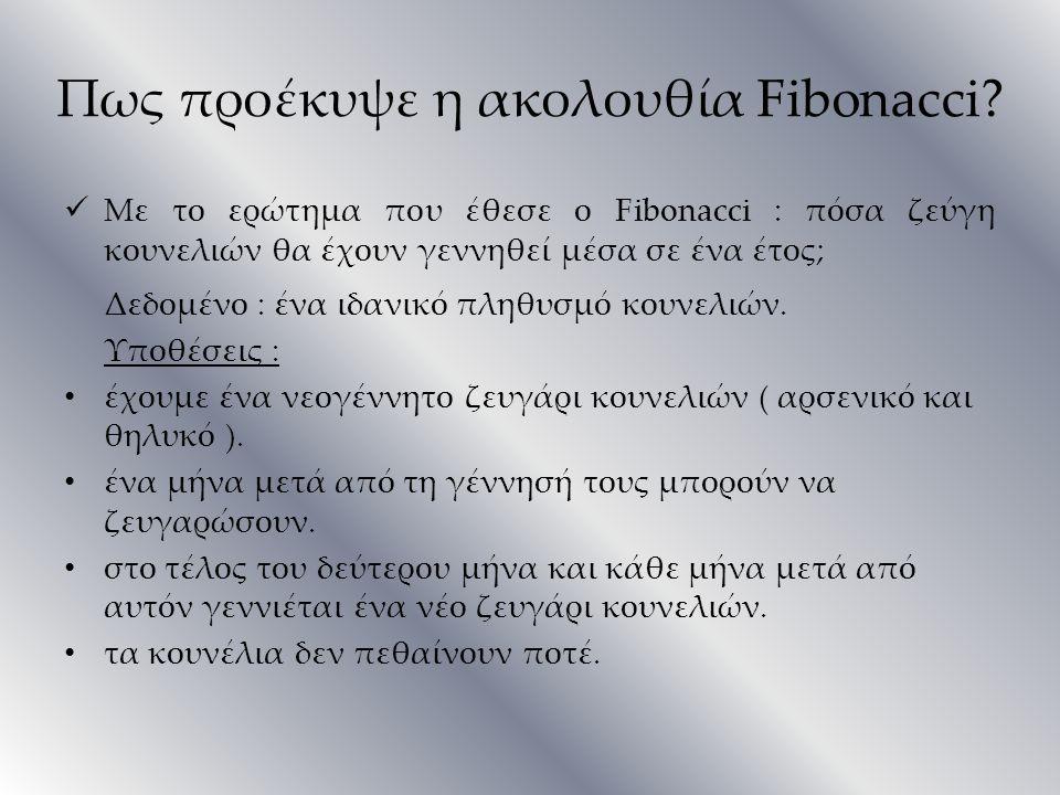 Πως προέκυψε η ακολουθία Fibonacci