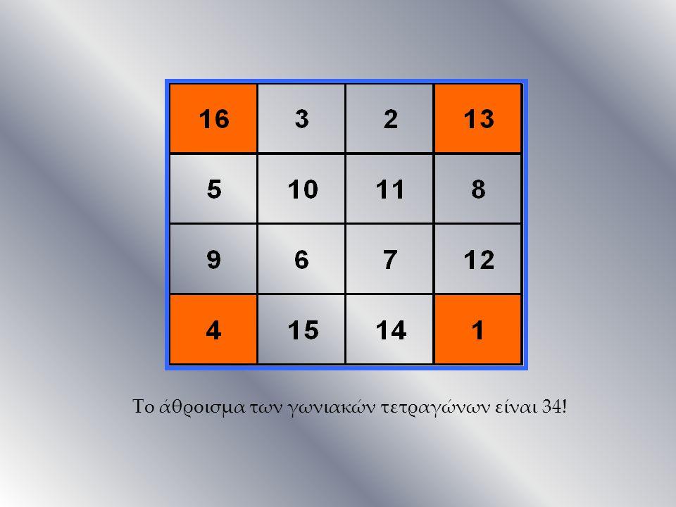 Το άθροισμα των γωνιακών τετραγώνων είναι 34!