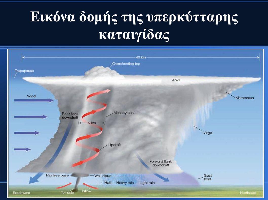 Εικόνα δομής της υπερκύτταρης καταιγίδας