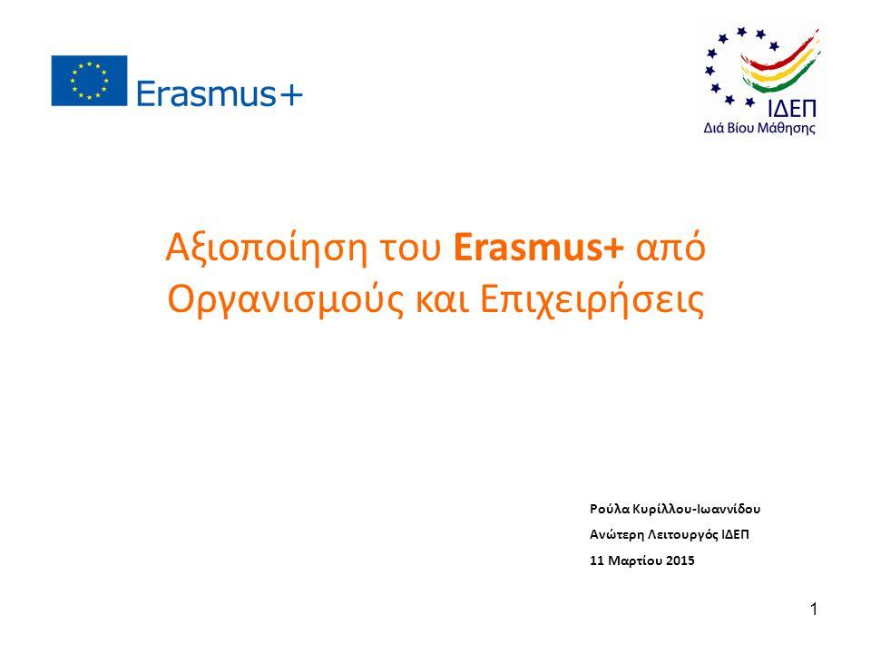 Αξιοποίηση του Erasmus+ από Οργανισμούς και Επιχειρήσεις