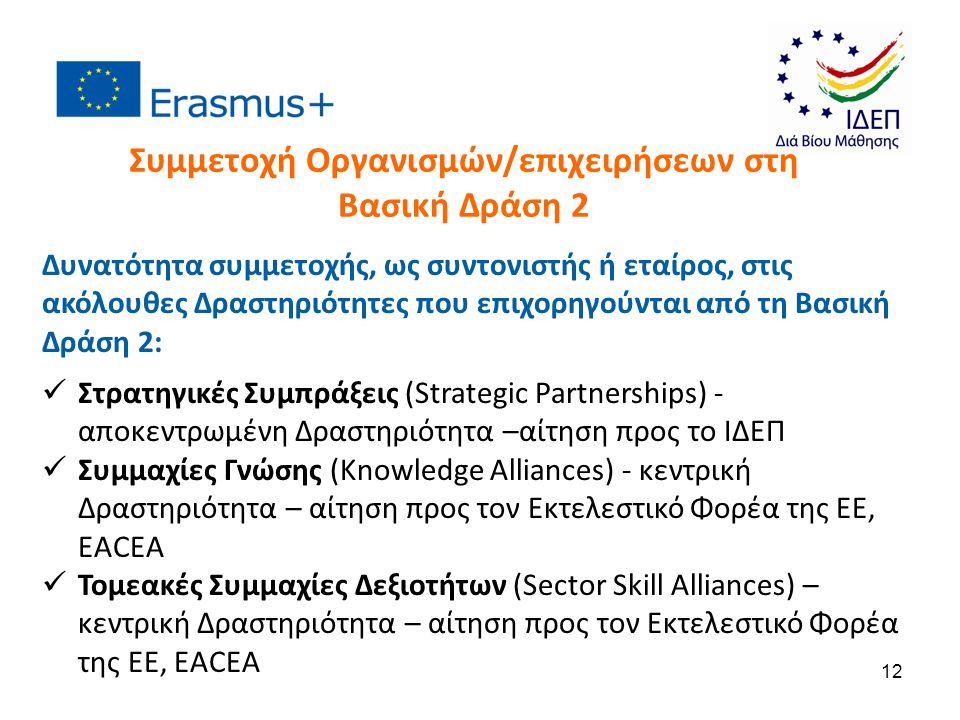 Συμμετοχή Οργανισμών/επιχειρήσεων στη Βασική Δράση 2