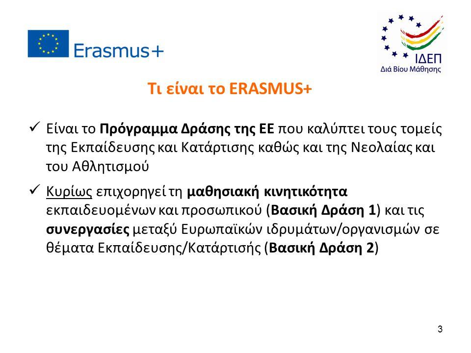 Τι είναι το ERASMUS+