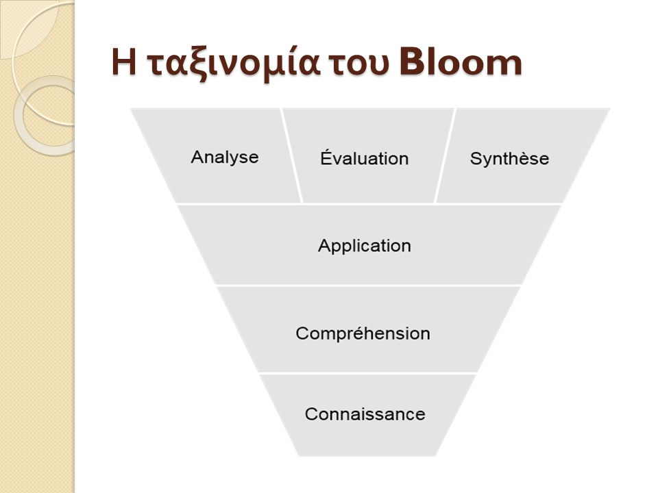 Η ταξινομία του Bloom