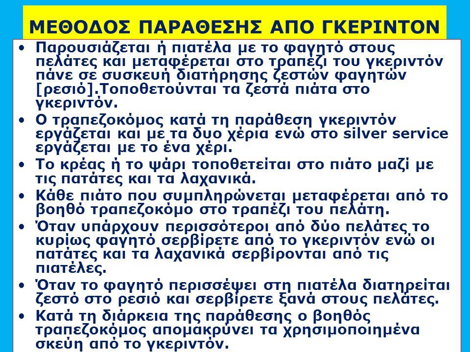 ΜΕΘΟΔΟΣ ΠΑΡΑΘΕΣΗΣ ΑΠΟ ΓΚΕΡΙΝΤΟΝ