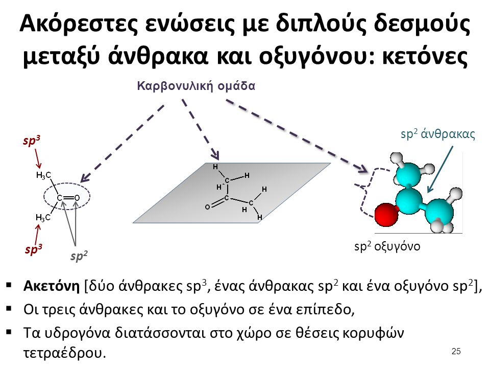 Αρωματικές ενώσεις: Βενζόλιο