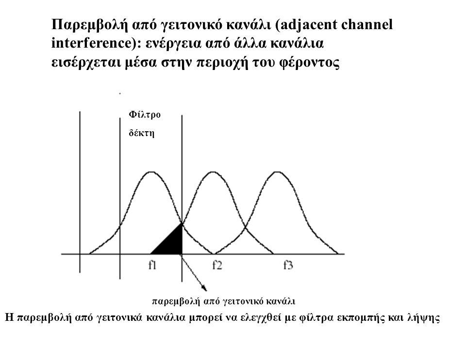 Παρεμβολή από γειτονικό κανάλι (adjacent channel interference): ενέργεια από άλλα κανάλια εισέρχεται μέσα στην περιοχή του φέροντος