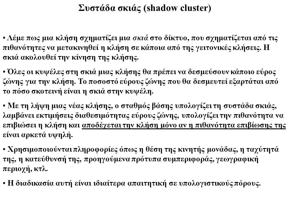 Συστάδα σκιάς (shadow cluster)
