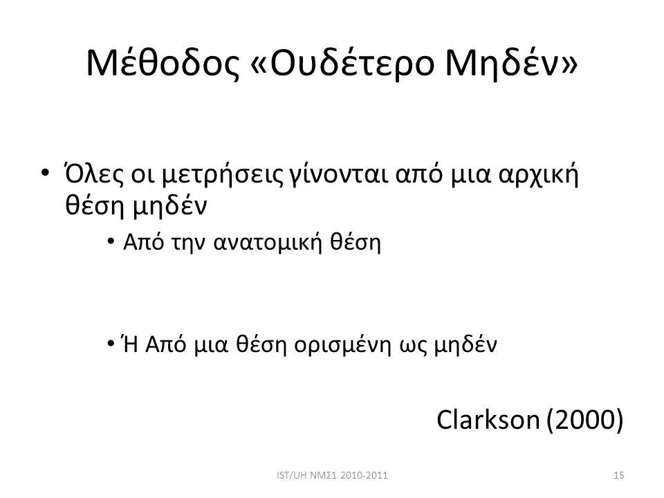 Μέθοδος «Ουδέτερο Μηδέν»