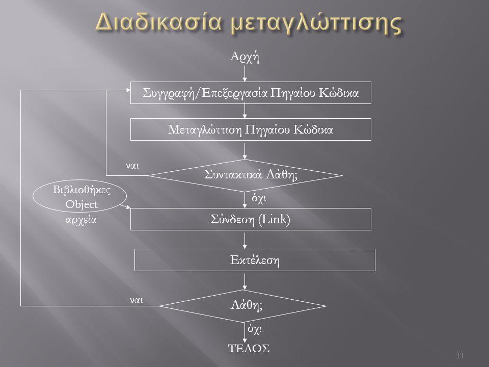 Διαδικασία μεταγλώττισης