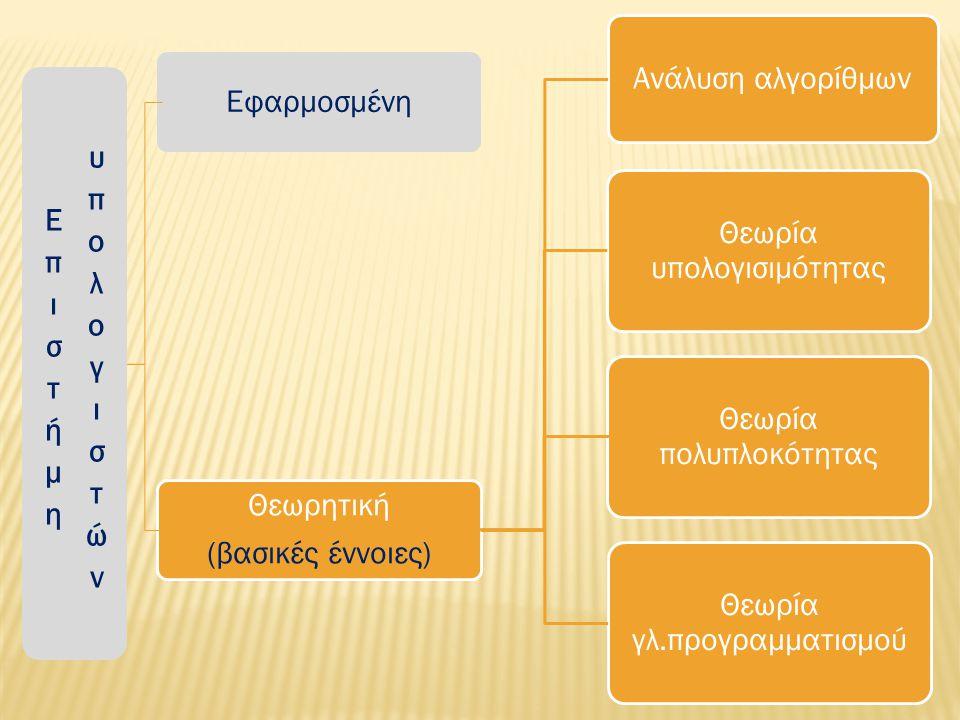 Θεωρία υπολογισιμότητας