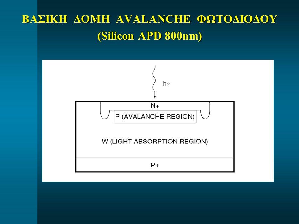 ΒΑΣΙΚΗ ΔΟΜΗ AVALANCHE ΦΩΤΟΔΙΟΔΟΥ (Silicon APD 800nm)