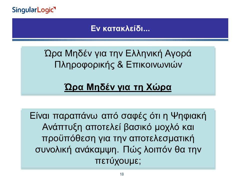 Ώρα Μηδέν για την Ελληνική Αγορά Πληροφορικής & Επικοινωνιών