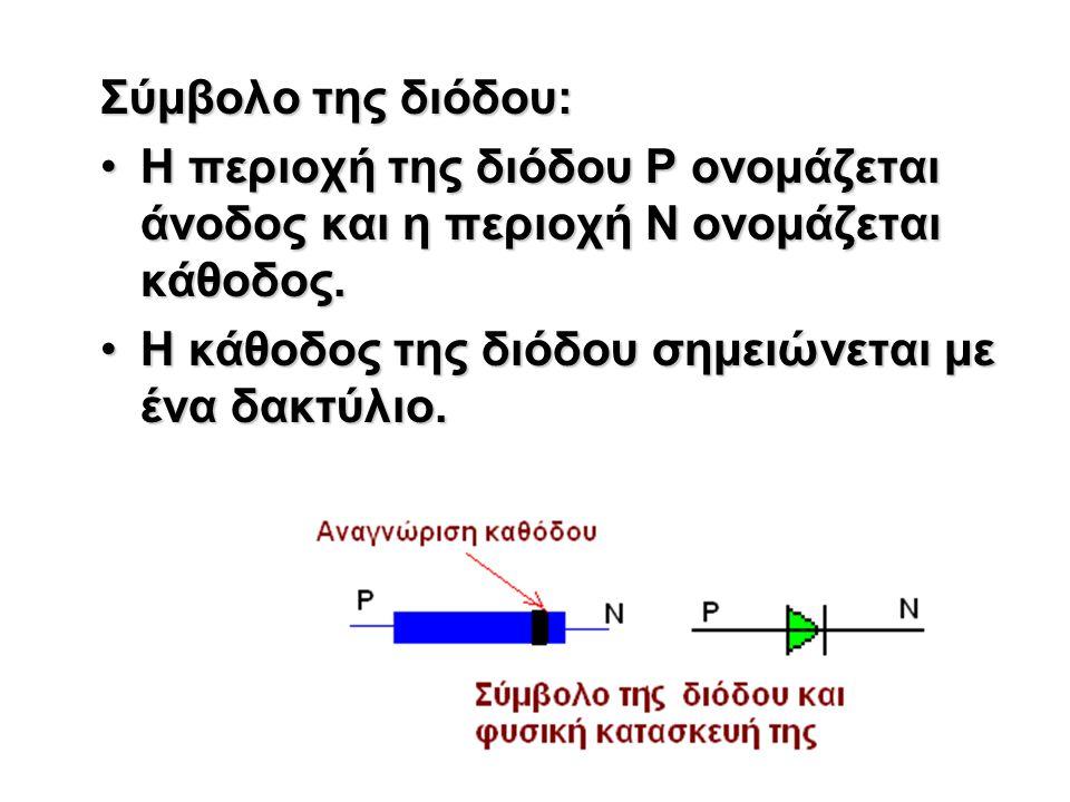 Σύμβολο της διόδου: Η περιοχή της διόδου Ρ ονομάζεται άνοδος και η περιοχή Ν ονομάζεται κάθοδος.