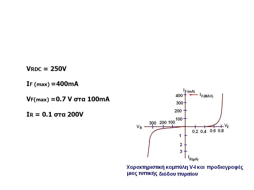 VRDC = 250V IF (max) =400mA VF(max) =0.7 V στα 100mA IR = 0.1 στα 200V