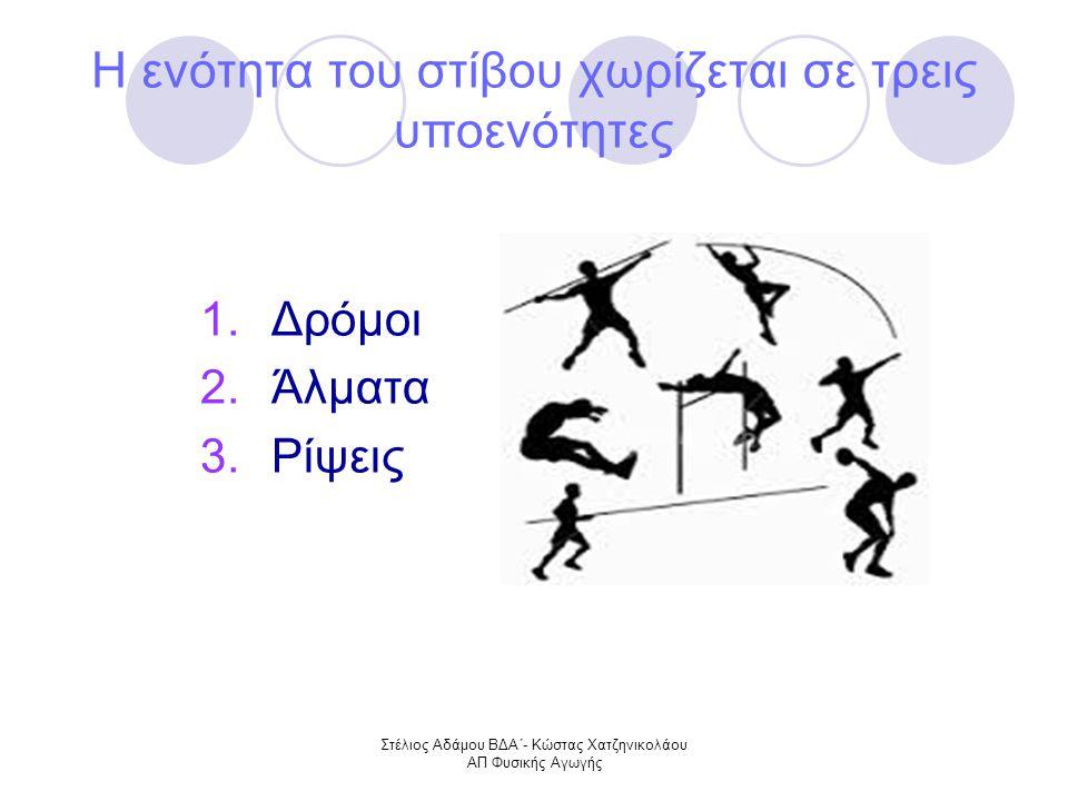 Η ενότητα του στίβου χωρίζεται σε τρεις υποενότητες