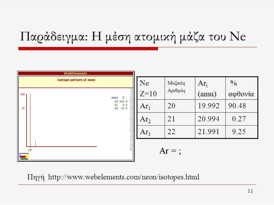 Παράδειγμα: H μέση ατομική μάζα του Ne