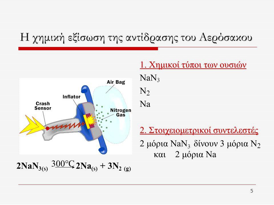 Η χημική εξίσωση της αντίδρασης του Αερόσακου
