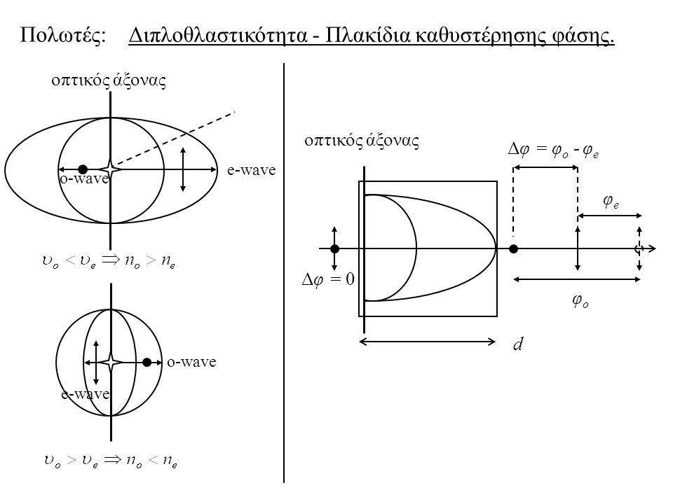 Διπλοθλαστικότητα - Πλακίδια καθυστέρησης φάσης.