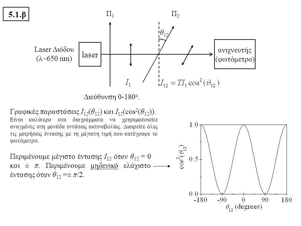 5.1.β laser Π1 Π2 θ12 ανιχνευτής (φωτόμετρο) Laser Διόδου (λ~650 nm)