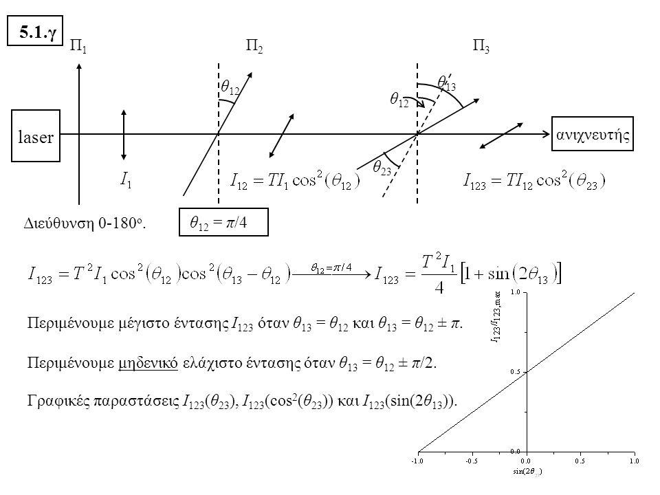 5.1.γ laser Π1 Π2 Π3 θ12 θ13 θ12 ανιχνευτής θ23 Διεύθυνση 0-180ο.