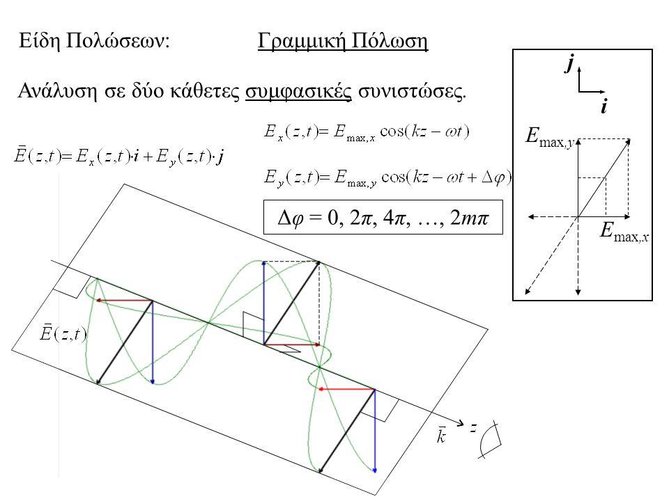 Ανάλυση σε δύο κάθετες συμφασικές συνιστώσες.