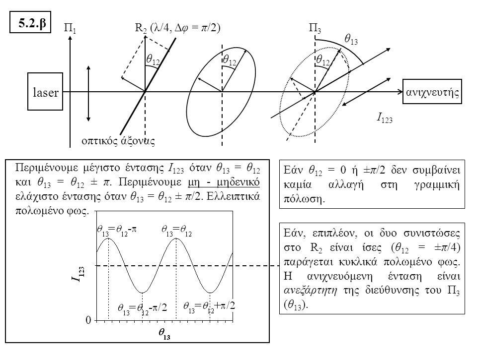 5.2.β laser Π1 R2 (λ/4, Δφ = π/2) Π3 θ13 θ12 θ12 θ12 ανιχνευτής Ι123