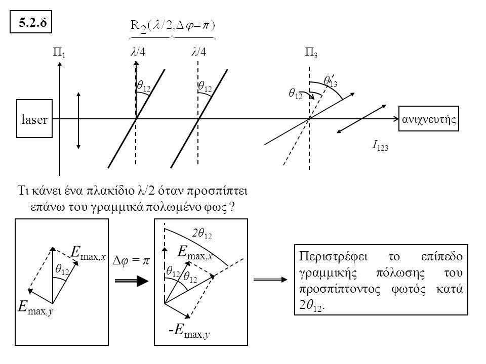 Emax,x Emax,x Emax,y -Emax,y 5.2.δ laser