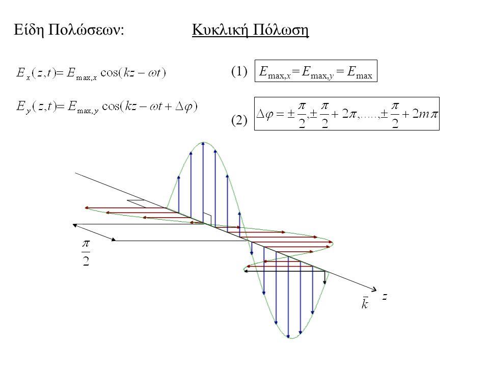 Είδη Πολώσεων: Κυκλική Πόλωση (1) (2) Εmax,x= Emax,y = Emax