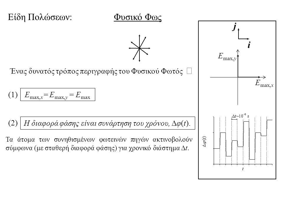 Είδη Πολώσεων: Φυσικό Φως i j Emax,y