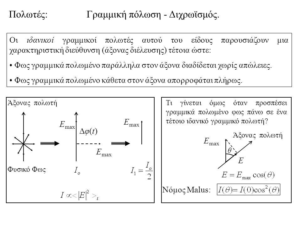 Γραμμική πόλωση - Διχρωϊσμός.