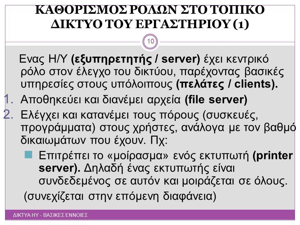 ΚΑΘΟΡΙΣΜΟΣ ΡΟΛΩΝ ΣΤΟ ΤΟΠΙΚΟ ΔΙΚΤΥΟ ΤΟΥ ΕΡΓΑΣΤΗΡΙΟΥ (1)