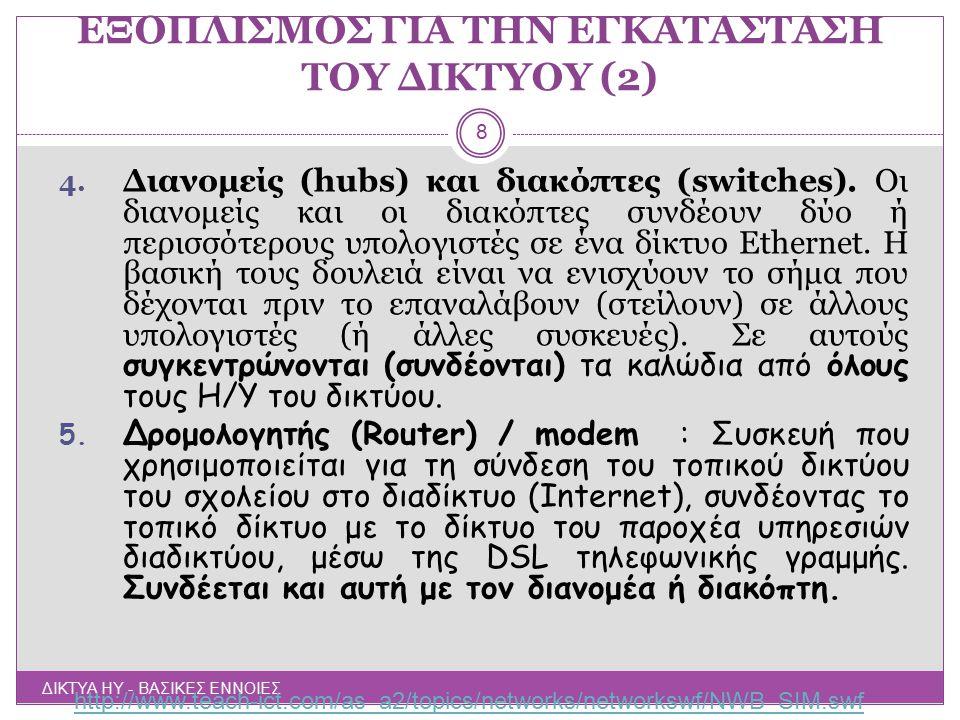 ΕΞΟΠΛΙΣΜΟΣ ΓΙΑ ΤΗΝ ΕΓΚΑΤΑΣΤΑΣΗ ΤΟΥ ΔΙΚΤΥΟΥ (2)