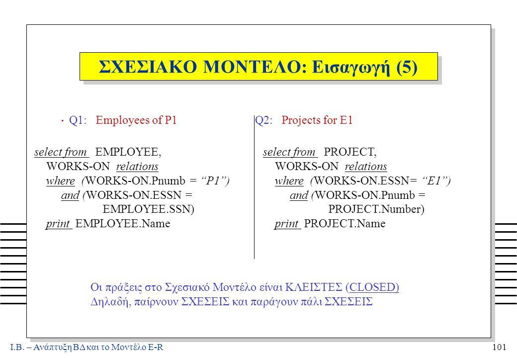 E-R Μοντέλο: ΣΥΝΙΣΤΩΣΕΣ