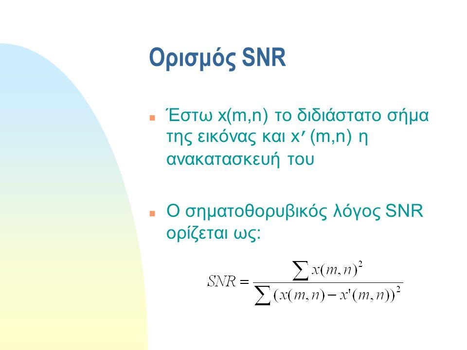 Ορισμός SNR Έστω x(m,n) το διδιάστατο σήμα της εικόνας και x'(m,n) η ανακατασκευή του.