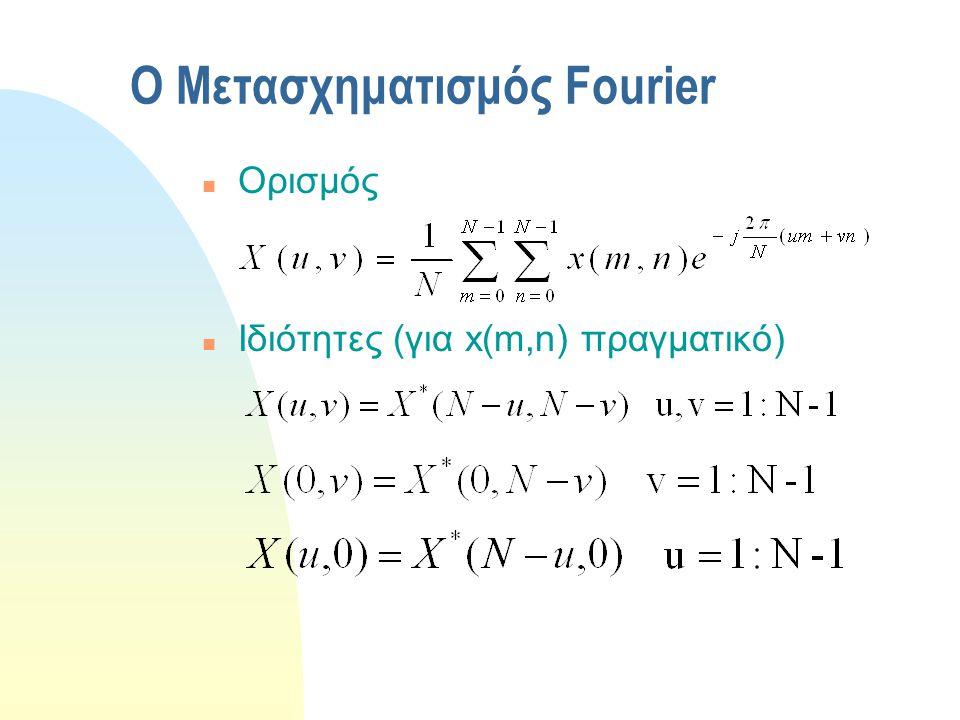 Ο Μετασχηματισμός Fourier