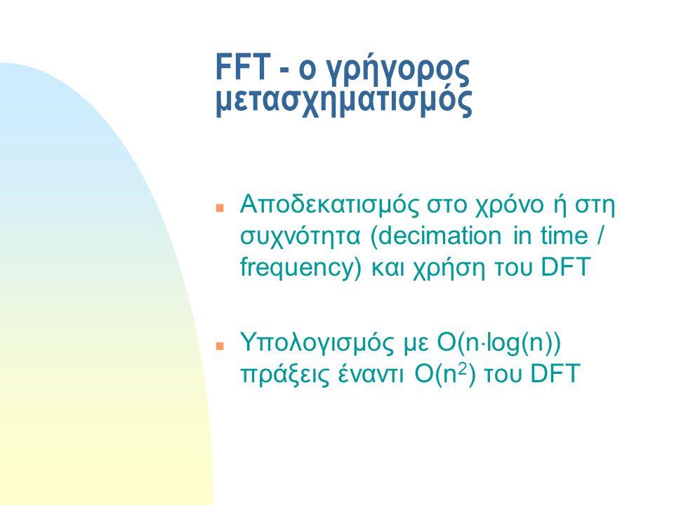 FFT - ο γρήγορος μετασχηματισμός