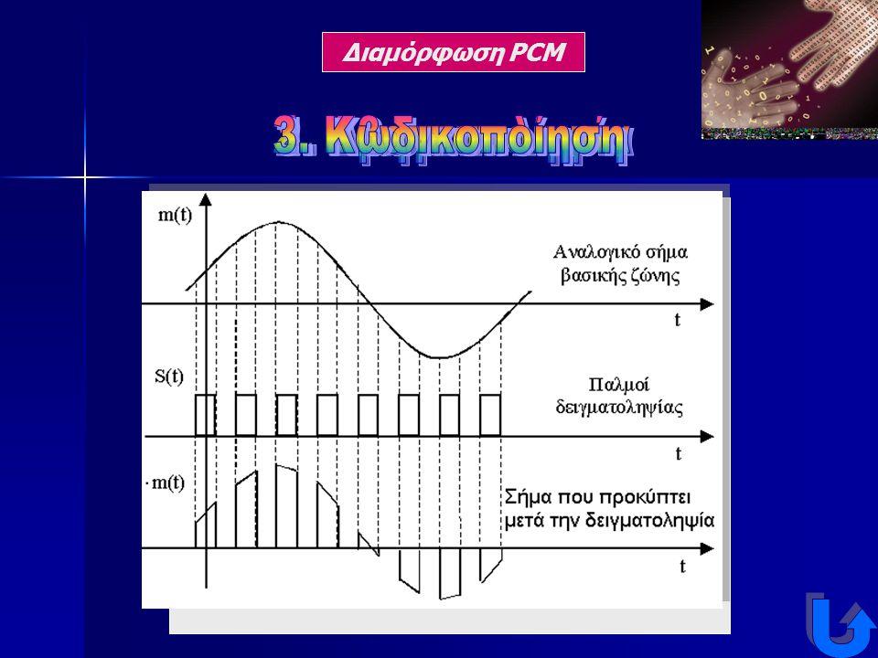 3. Κωδικοποίηση 2. Κβαντοποίηση 1. Δειγματοληψία Διαμόρφωση PCM Δ7 Δ6