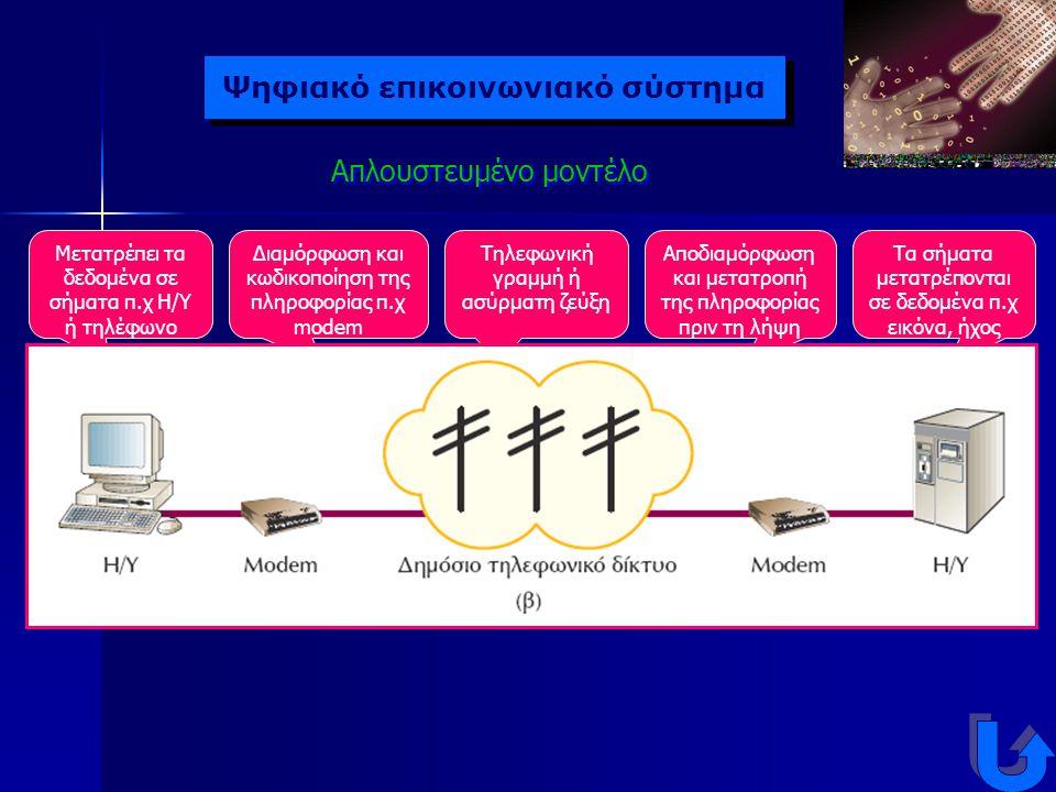 Ψηφιακό επικοινωνιακό σύστημα