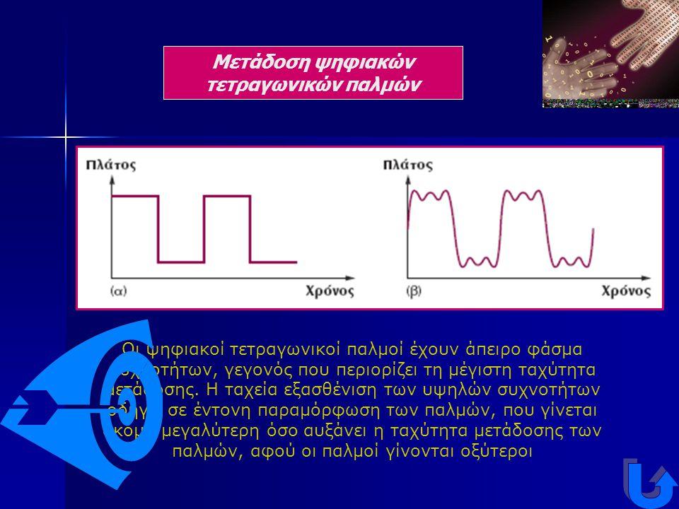 Μετάδοση ψηφιακών τετραγωνικών παλμών
