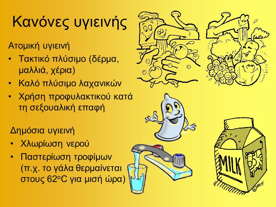 Κανόνες υγιεινής Ατομική υγιεινή